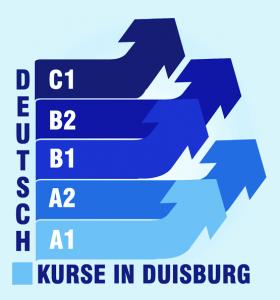 Deutschkurse in Duisburg für die DSH nach GER
